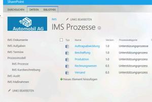 IMS Prozessbibliothek