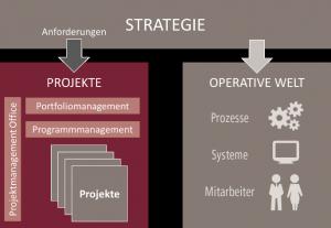 Projekt_Operative Welt